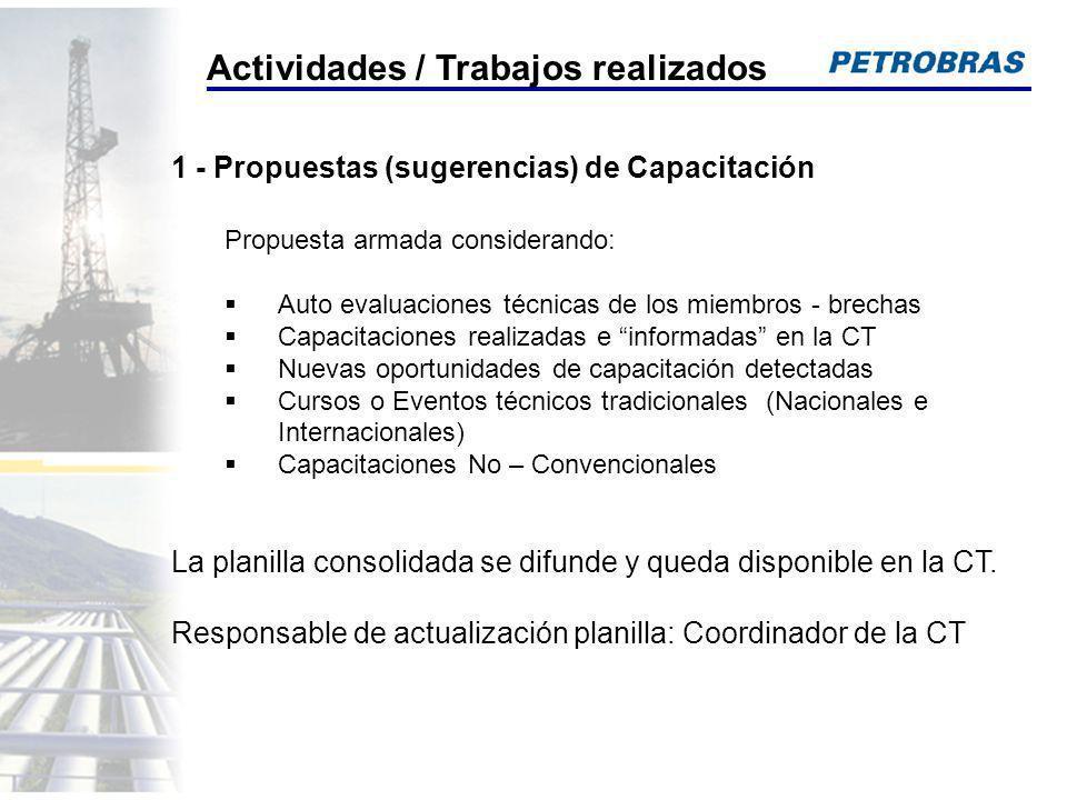 1 - Propuestas (sugerencias) de Capacitación Propuesta armada considerando: Auto evaluaciones técnicas de los miembros - brechas Capacitaciones realiz