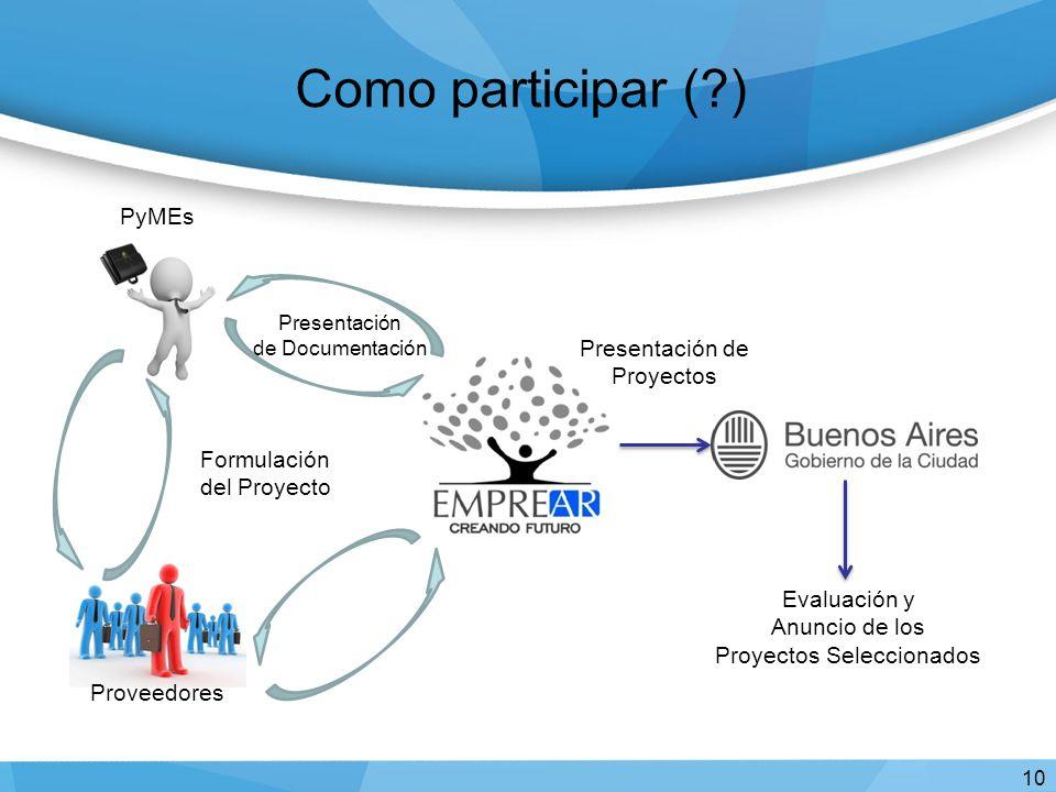 Como participar (?) 10 Evaluación y Anuncio de los Proyectos Seleccionados Presentación de Proyectos PyMEs Formulación del Proyecto Proveedores Presentación de Documentación