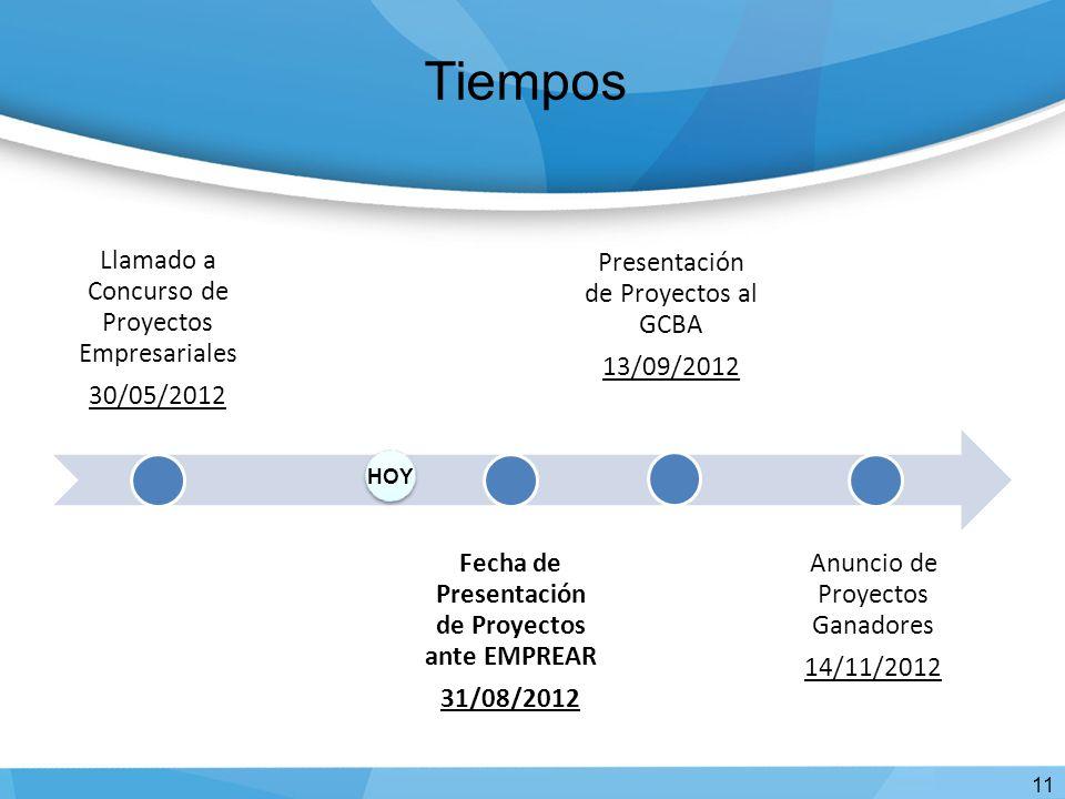 Tiempos 11 Llamado a Concurso de Proyectos Empresariales 30/05/2012 Fecha de Presentación de Proyectos ante EMPREAR 31/08/2012 Presentación de Proyectos al GCBA 13/09/2012 Anuncio de Proyectos Ganadores 14/11/2012 HOY