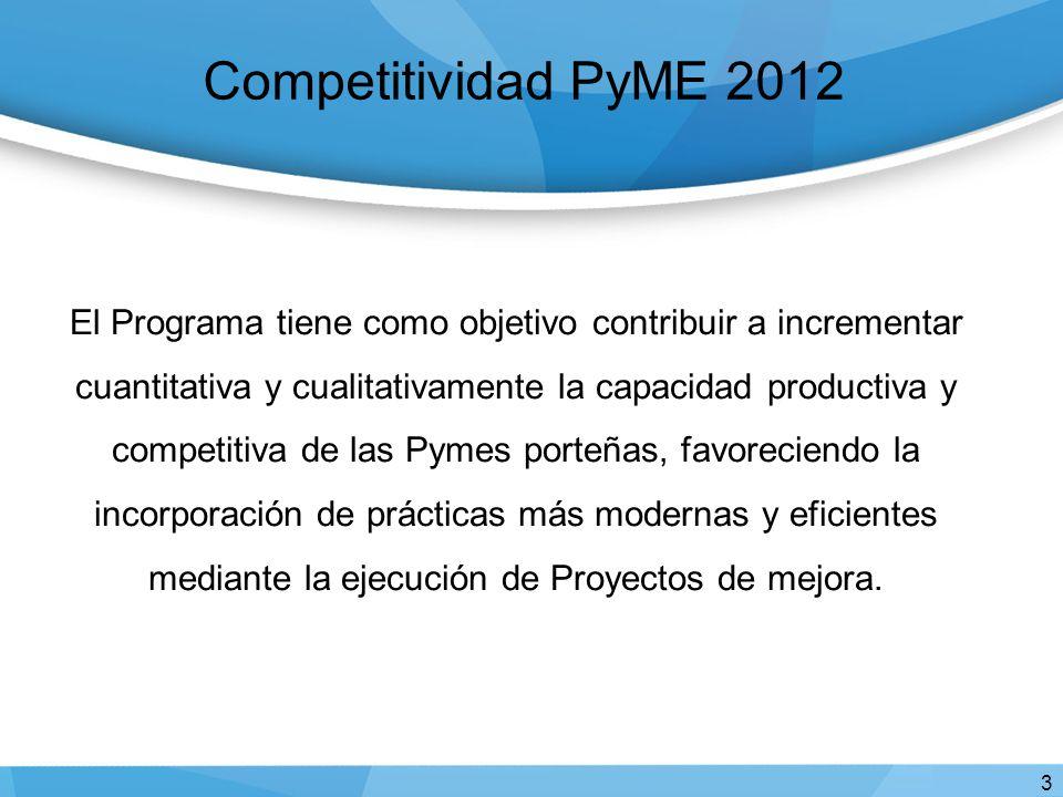 Competitividad PyME 2012 El Programa tiene como objetivo contribuir a incrementar cuantitativa y cualitativamente la capacidad productiva y competitiva de las Pymes porteñas, favoreciendo la incorporación de prácticas más modernas y eficientes mediante la ejecución de Proyectos de mejora.