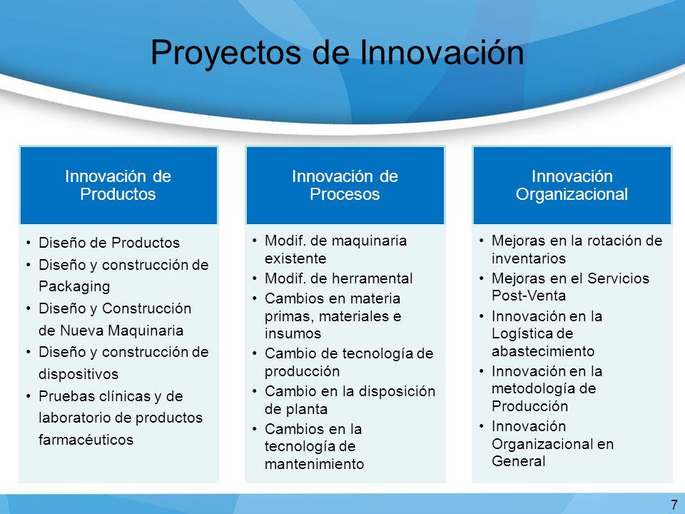 Proyectos de Innovación 7 Innovación de Productos Diseño de Productos Diseño y construcción de Packaging Diseño y Construcción de Nueva Maquinaria Diseño y construcción de dispositivos Pruebas clínicas y de laboratorio de productos farmacéuticos Innovación de Procesos Modif.