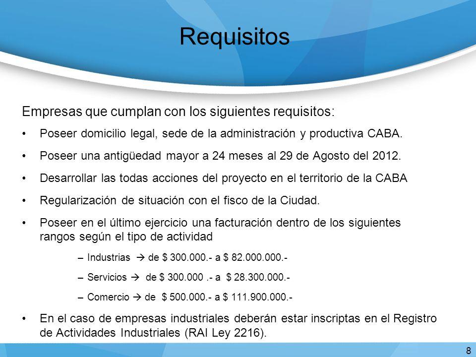 Requisitos Empresas que cumplan con los siguientes requisitos: Poseer domicilio legal, sede de la administración y productiva CABA.