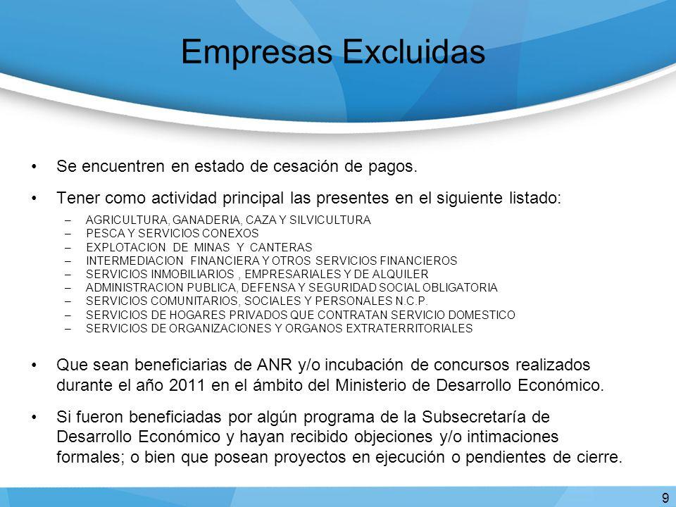 Empresas Excluidas Se encuentren en estado de cesación de pagos.