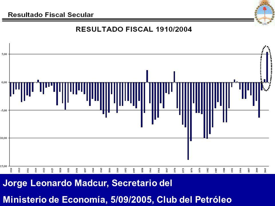 Jorge Leonardo Madcur, Secretario del Ministerio de Economía, 5/09/2005, Club del Petróleo