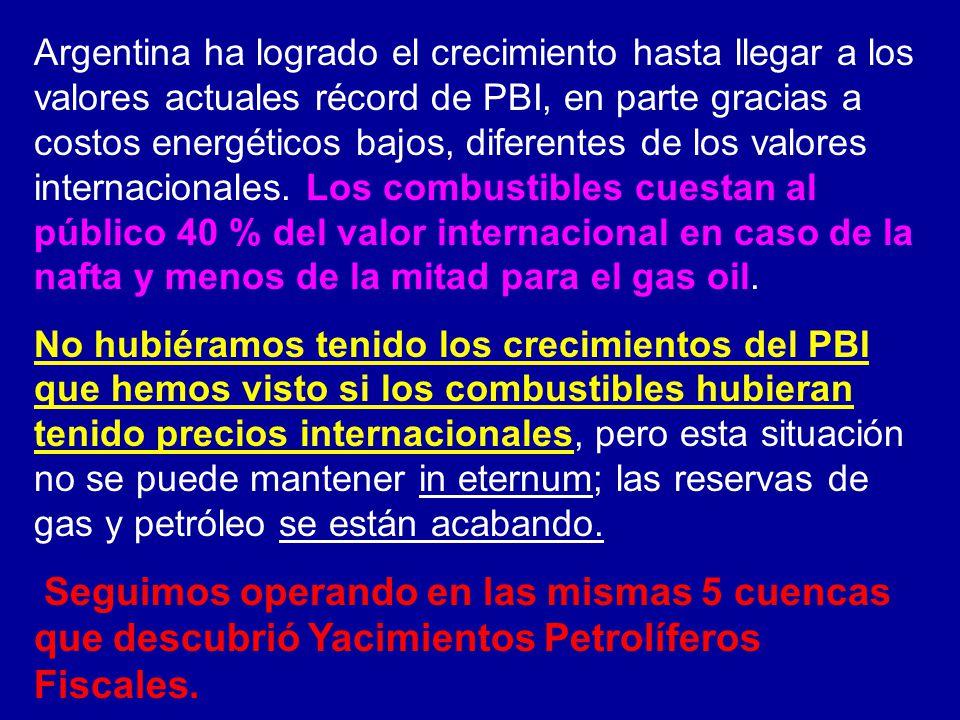 Argentina ha logrado el crecimiento hasta llegar a los valores actuales récord de PBI, en parte gracias a costos energéticos bajos, diferentes de los valores internacionales.