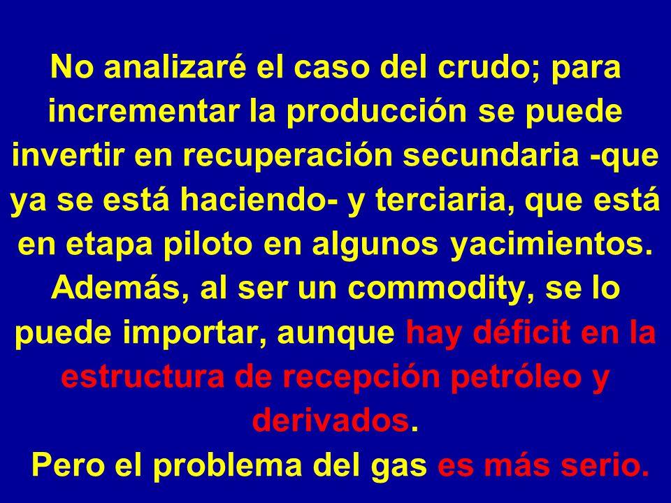 No analizaré el caso del crudo; para incrementar la producción se puede invertir en recuperación secundaria -que ya se está haciendo- y terciaria, que está en etapa piloto en algunos yacimientos.