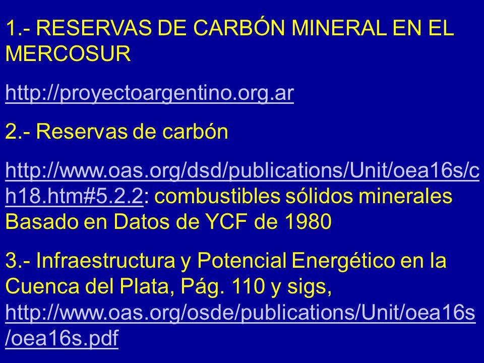 1.- RESERVAS DE CARBÓN MINERAL EN EL MERCOSUR http://proyectoargentino.org.ar 2.- Reservas de carbón http://www.oas.org/dsd/publications/Unit/oea16s/c h18.htm#5.2.2http://www.oas.org/dsd/publications/Unit/oea16s/c h18.htm#5.2.2: combustibles sólidos minerales Basado en Datos de YCF de 1980 3.- Infraestructura y Potencial Energético en la Cuenca del Plata, Pág.