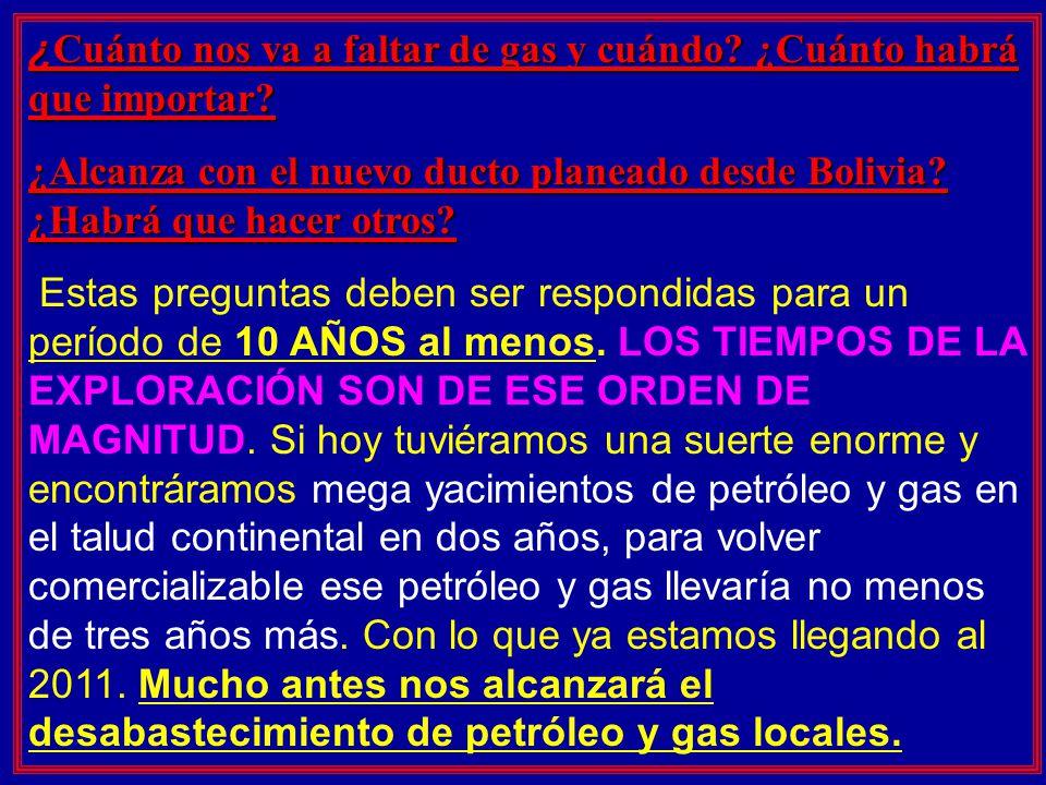 ¿ Cuánto nos va a faltar de gas y cuándo? ¿Cuánto habrá que importar? ¿Alcanza con el nuevo ducto planeado desde Bolivia? ¿Habrá que hacer otros? Esta