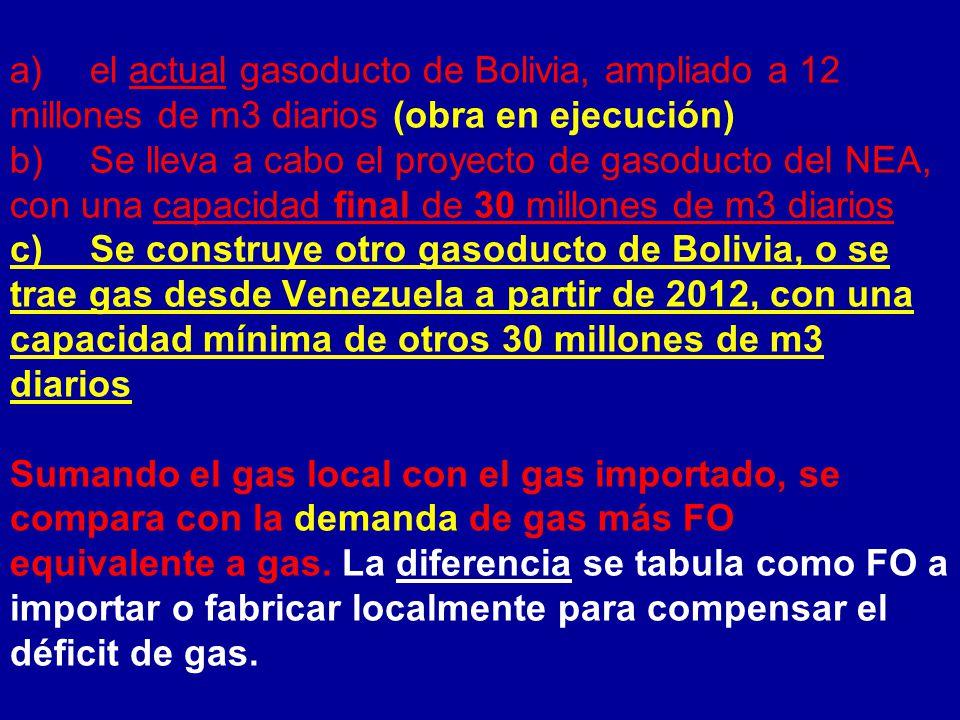 a) el actual gasoducto de Bolivia, ampliado a 12 millones de m3 diarios (obra en ejecución) b) Se lleva a cabo el proyecto de gasoducto del NEA, con u