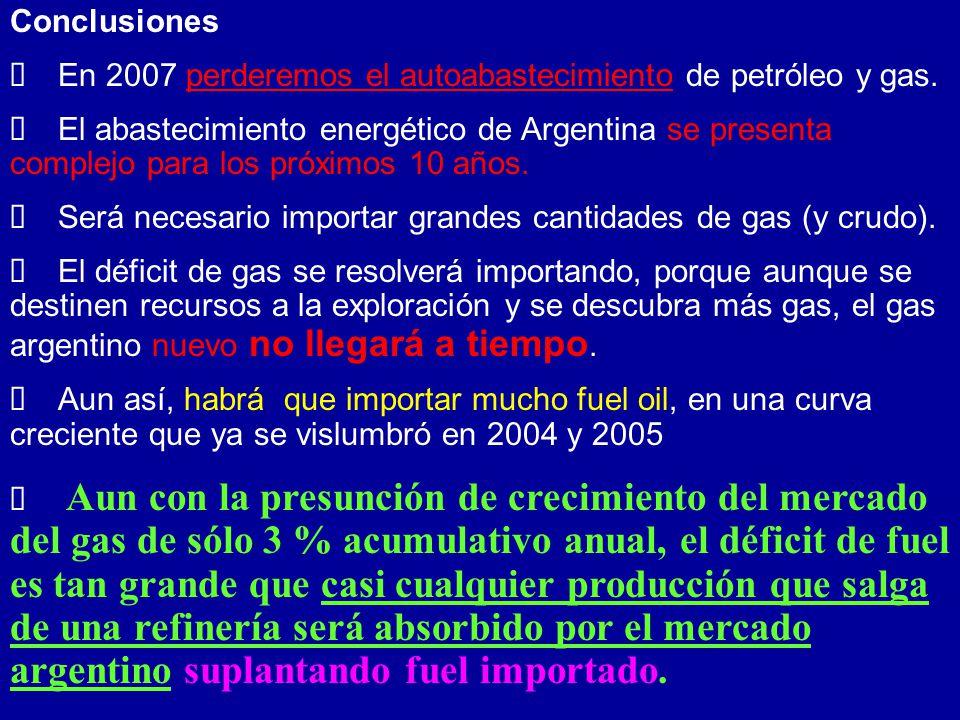 Conclusiones En 2007 perderemos el autoabastecimiento de petróleo y gas. El abastecimiento energético de Argentina se presenta complejo para los próxi