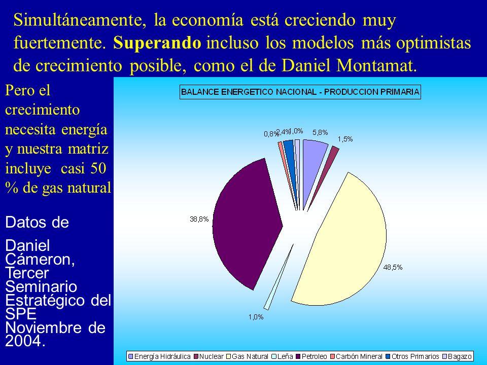 Simultáneamente, la economía está creciendo muy fuertemente. Superando incluso los modelos más optimistas de crecimiento posible, como el de Daniel Mo