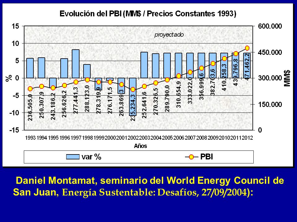 Realizar las siguientes obras energéticas: a) Terminar Atucha II, Yaciretá a cota 83, y Aña Cuá.
