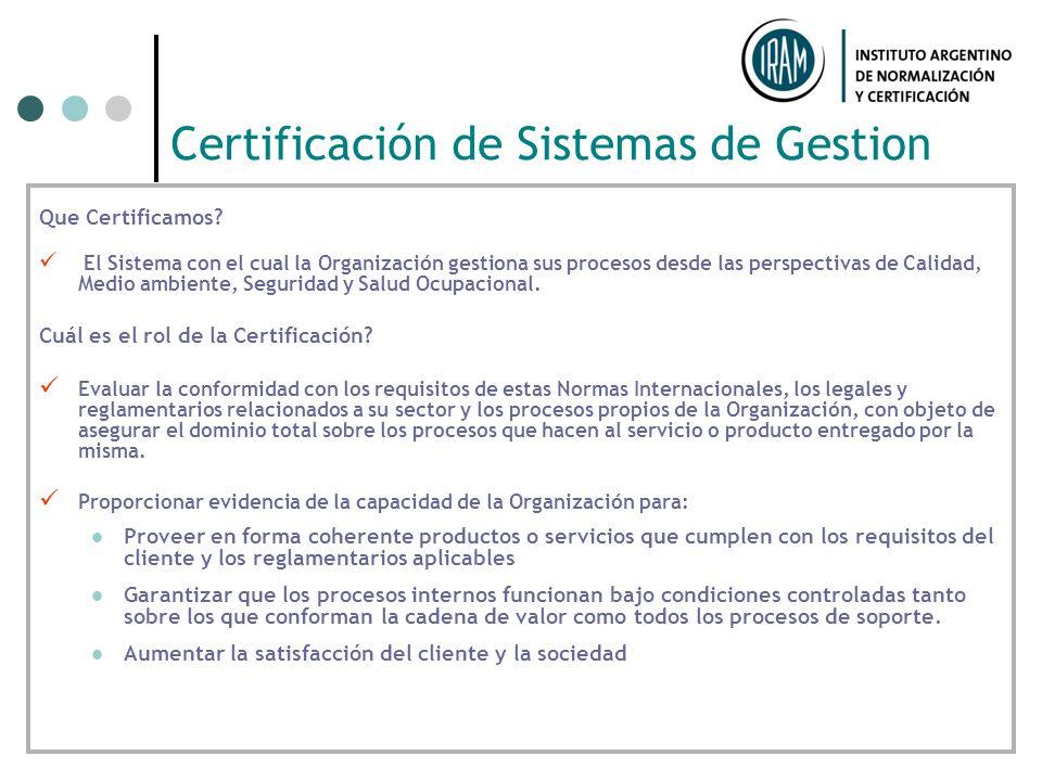 Enfoque hacia el cliente Enfoque por Procesos Marco estratégico Determinando requisitos de clientes Relacionados con la Dirección, con los Producto y