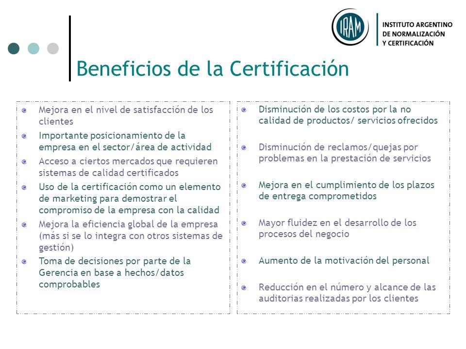 I N D I C E Certificación de Sistemas de Gestion Beneficios de la certificación