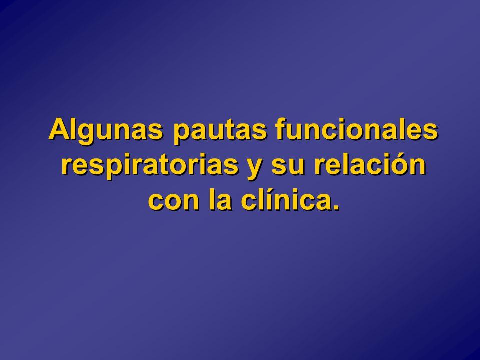 Algunas pautas funcionales respiratorias y su relación con la clínica.