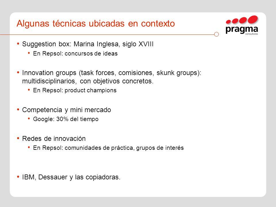 Algunas técnicas ubicadas en contexto Suggestion box: Marina Inglesa, siglo XVIII En Repsol: concursos de ideas Innovation groups (task forces, comisi