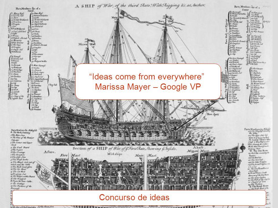 Concurso de ideas Ideas come from everywhere Marissa Mayer – Google VP