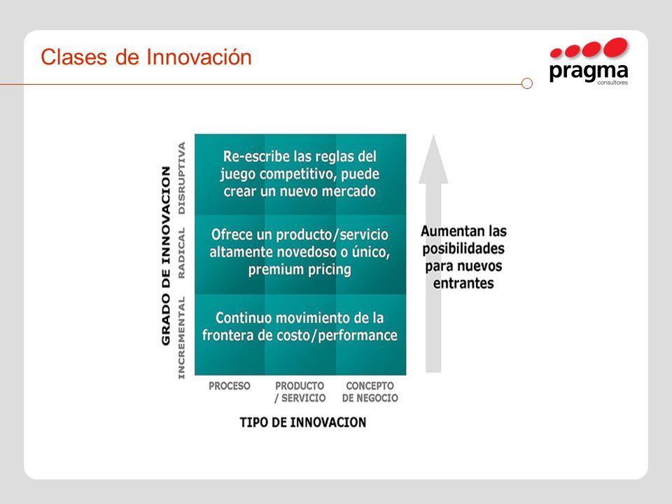 Clases de Innovación