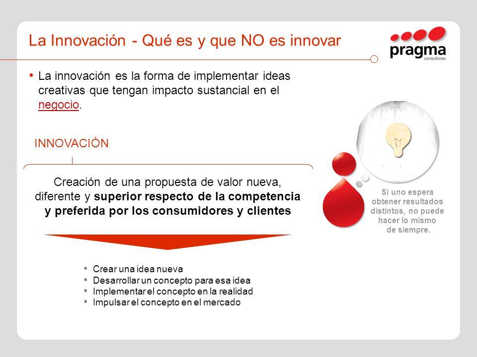 La Innovación - Qué es y que NO es innovar Si uno espera obtener resultados distintos, no puede hacer lo mismo de siempre. La innovación es la forma d