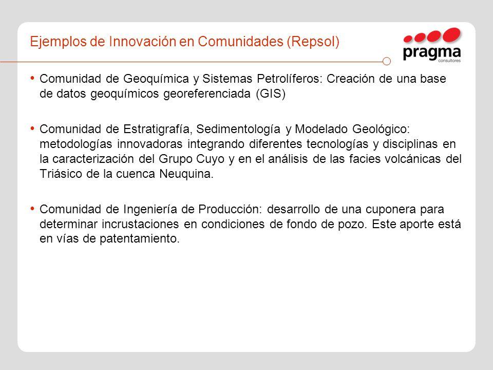 Ejemplos de Innovación en Comunidades (Repsol) Comunidad de Geoquímica y Sistemas Petrolíferos: Creación de una base de datos geoquímicos georeferenci