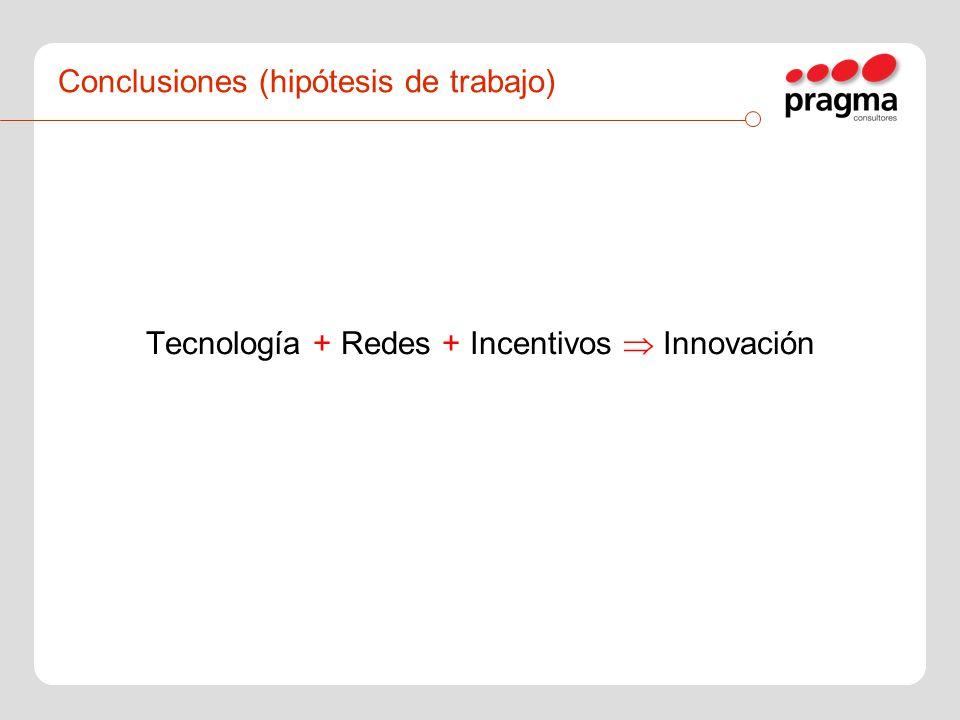 Conclusiones (hipótesis de trabajo) Tecnología + Redes + Incentivos Innovación