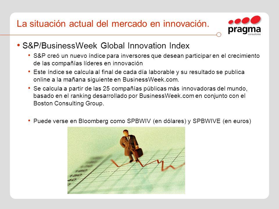 S&P/BusinessWeek Global Innovation Index S&P creó un nuevo índice para inversores que desean participar en el crecimiento de las compañías líderes en