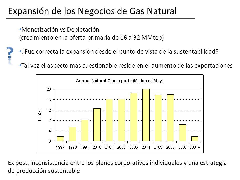 Expansión de los Negocios de Gas Natural Monetización vs Depletación (crecimiento en la oferta primaria de 16 a 32 MMtep) ¿Fue correcta la expansión desde el punto de vista de la sustentabilidad.