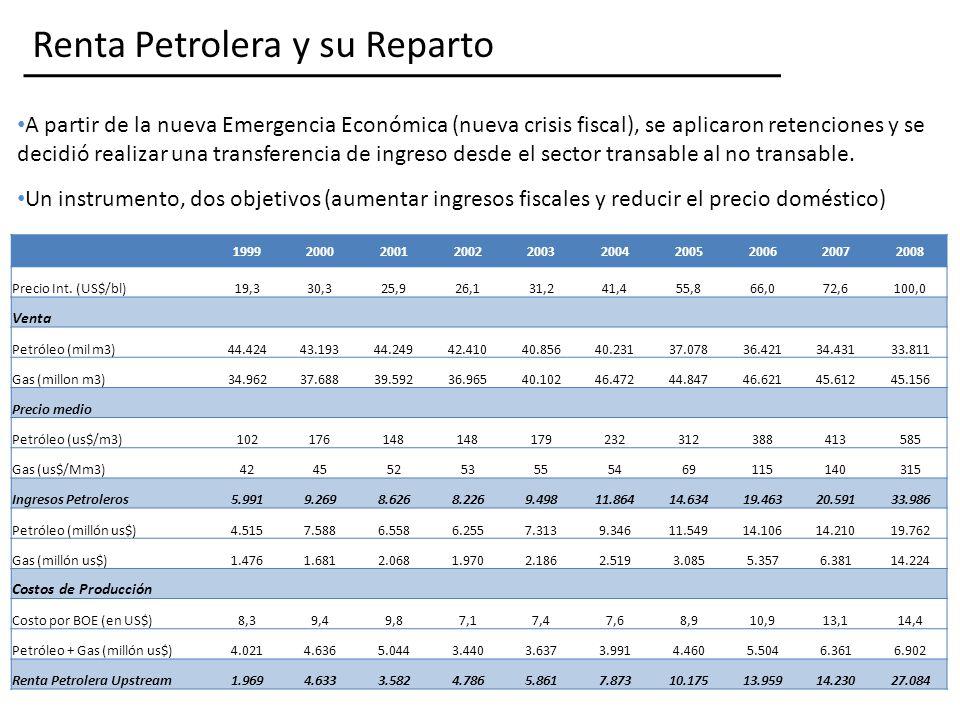 Renta Petrolera y su Reparto A partir de la nueva Emergencia Económica (nueva crisis fiscal), se aplicaron retenciones y se decidió realizar una transferencia de ingreso desde el sector transable al no transable.