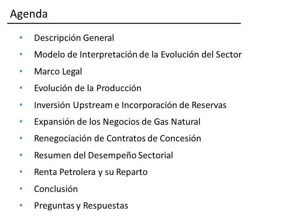 Agenda Descripción General Modelo de Interpretación de la Evolución del Sector Marco Legal Evolución de la Producción Inversión Upstream e Incorporación de Reservas Expansión de los Negocios de Gas Natural Renegociación de Contratos de Concesión Resumen del Desempeño Sectorial Renta Petrolera y su Reparto Conclusión Preguntas y Respuestas
