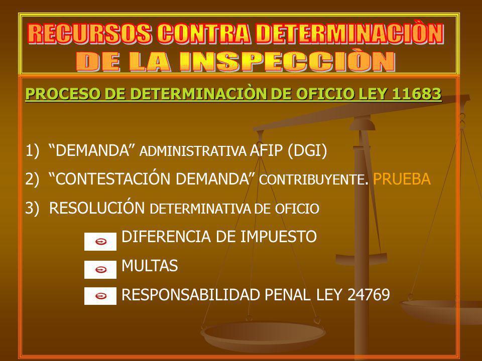 PROCESO DE DETERMINACIÒN DE OFICIO LEY 11683 1)DEMANDA ADMINISTRATIVA AFIP (DGI) 2)CONTESTACIÓN DEMANDA CONTRIBUYENTE. PRUEBA 3)RESOLUCIÓN DETERMINATI