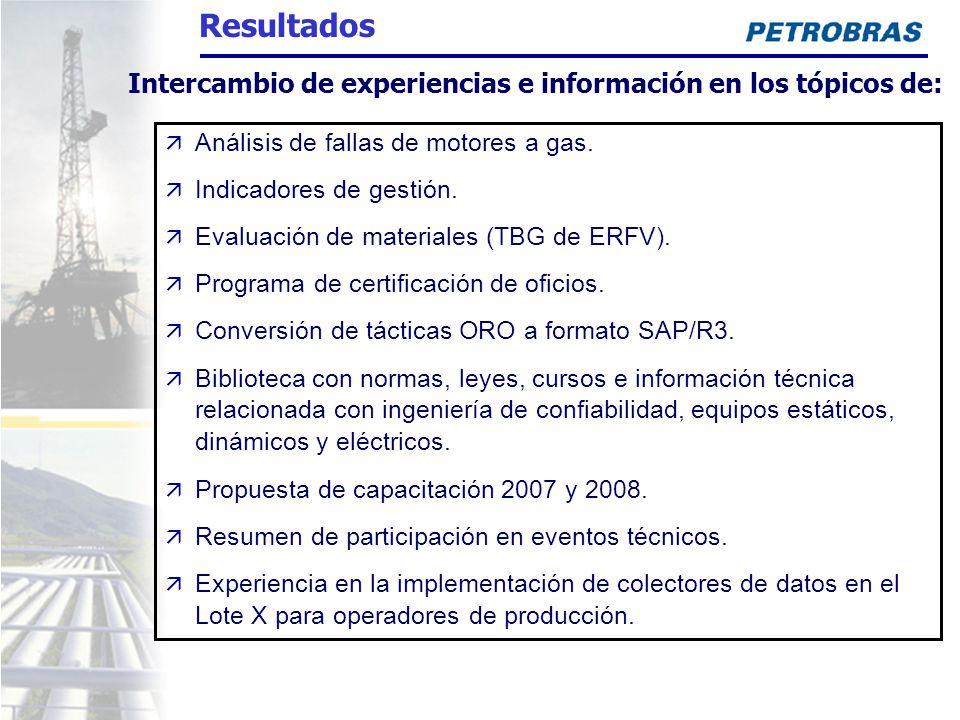 Análisis de fallas de motores a gas.Indicadores de gestión.