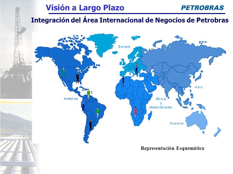 Representación Esquemática Integración del Área Internacional de Negocios de Petrobras Visión a Largo Plazo