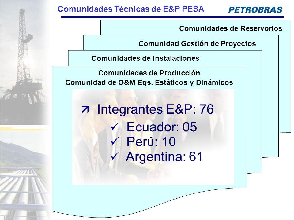 Comunidades de Instalaciones Comunidad Gestión de Proyectos Comunidades de Reservorios Comunidades de Producción Comunidad de O&M Eqs.