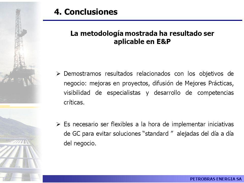 PETROBRAS ENERGIA SA 4. Conclusiones Demostramos resultados relacionados con los objetivos de negocio: mejoras en proyectos, difusión de Mejores Práct