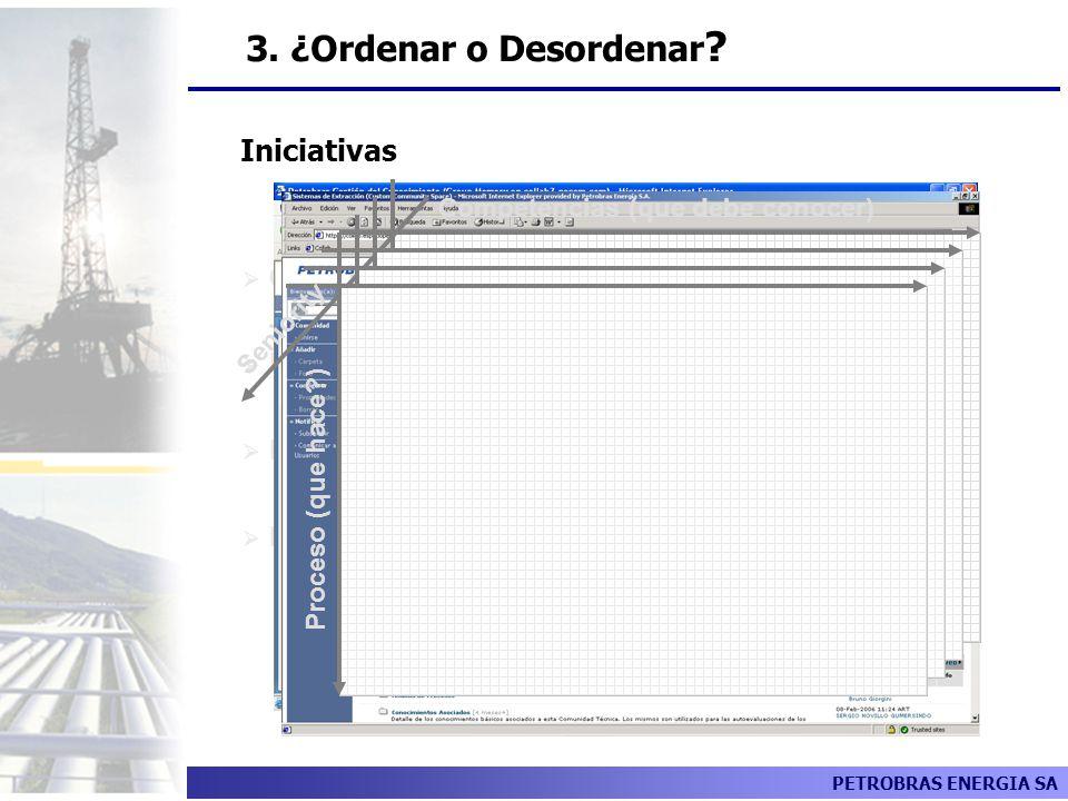 PETROBRAS ENERGIA SA Comunidades de Práctica (CTs) Páginas Amarillas Mapas del Conocimiento Encuentros Técnicos Iniciativas 3. ¿Ordenar o Desordenar ?