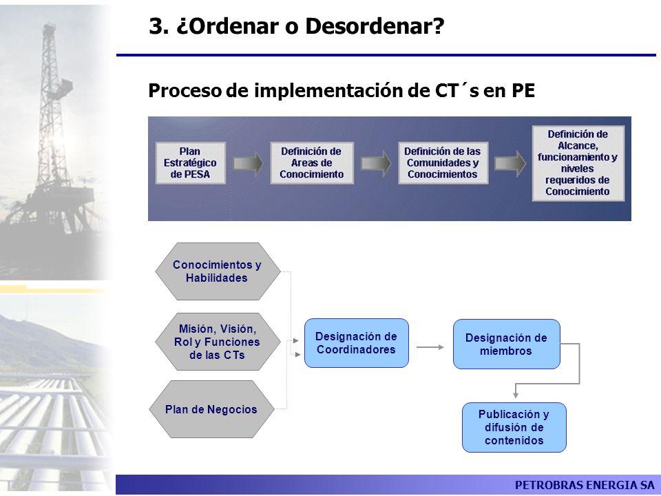 PETROBRAS ENERGIA SA Proceso de implementación de CT´s en PE 3. ¿Ordenar o Desordenar? Designación de Coordinadores Plan de Negocios Conocimientos y H