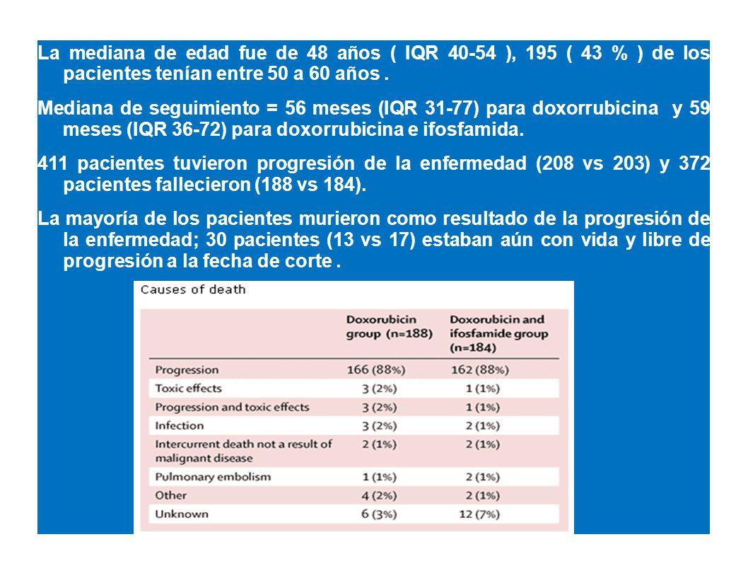 La mediana de edad fue de 48 años ( IQR 40-54 ), 195 ( 43 % ) de los pacientes tenían entre 50 a 60 años. Mediana de seguimiento = 56 meses (IQR 31-77