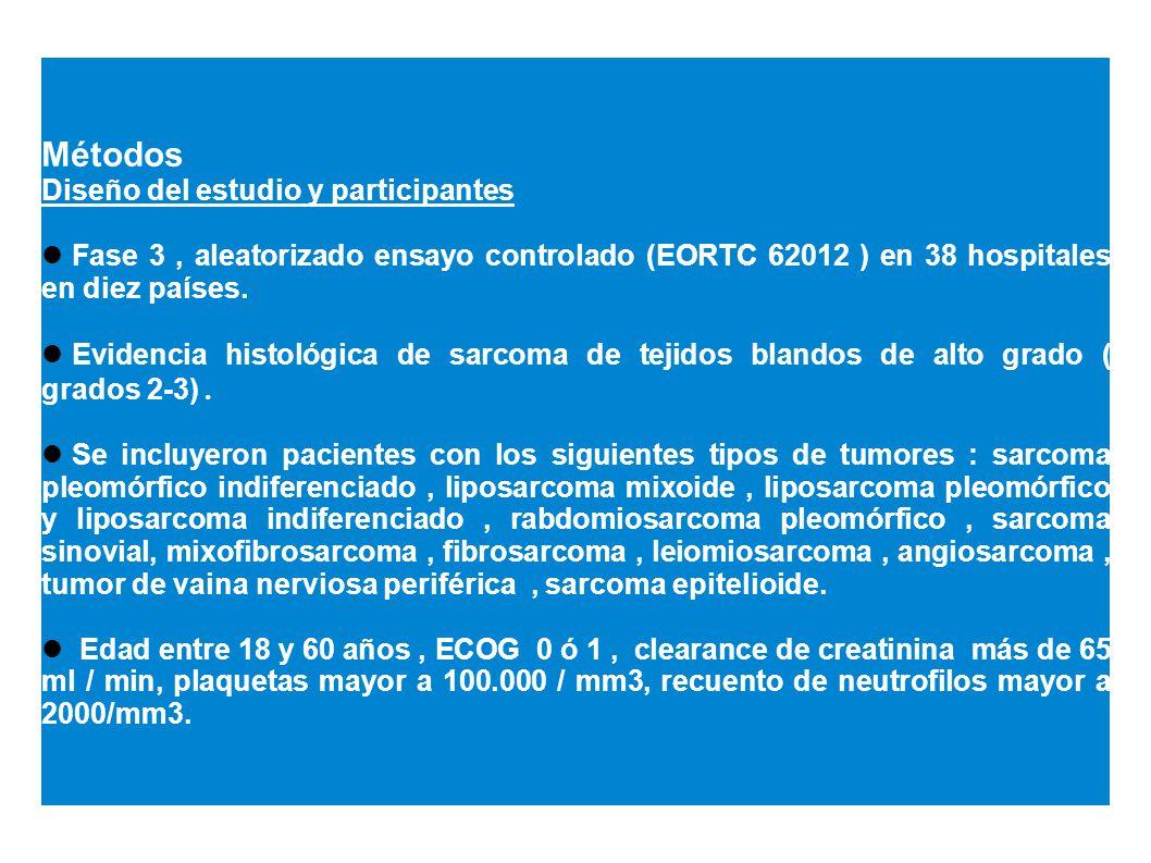 Métodos Diseño del estudio y participantes Fase 3, aleatorizado ensayo controlado (EORTC 62012 ) en 38 hospitales en diez países. Evidencia histológic