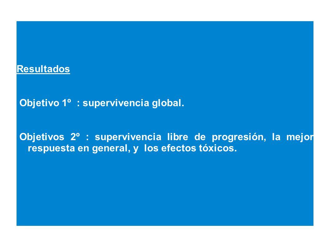 Resultados Objetivo 1º : supervivencia global. Objetivos 2º : supervivencia libre de progresión, la mejor respuesta en general, y los efectos tóxicos.