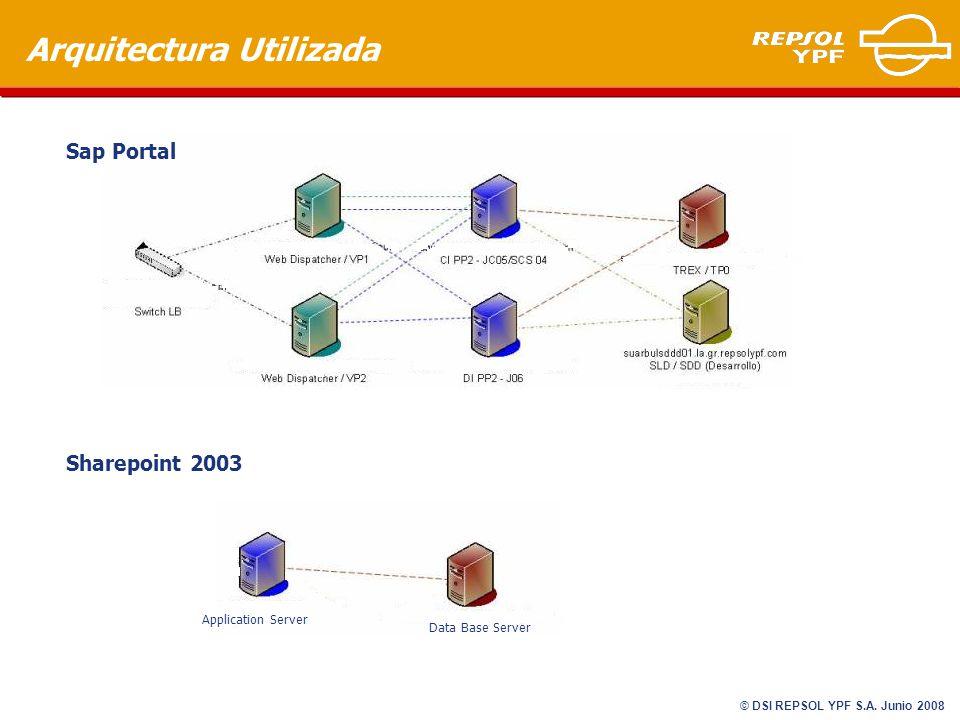 Arquitectura Utilizada Sap Portal Sharepoint 2003 Application Server Data Base Server © DSI REPSOL YPF S.A.