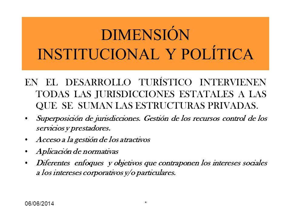 06/06/2014* DIMENSIÓN INSTITUCIONAL Y POLÍTICA EN EL DESARROLLO TURÍSTICO INTERVIENEN TODAS LAS JURISDICCIONES ESTATALES A LAS QUE SE SUMAN LAS ESTRUCTURAS PRIVADAS.