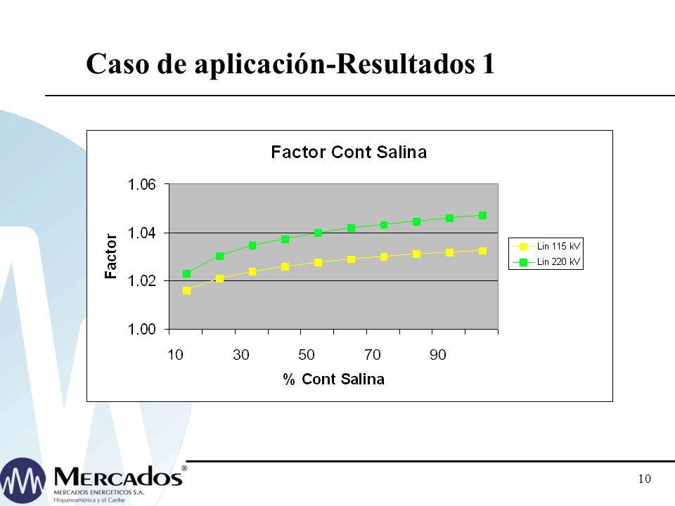 9 Caso de aplicación-Asimetrías.