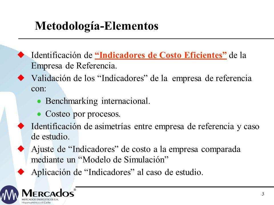 3 Metodología-Elementos Identificación de Indicadores de Costo Eficientes de la Empresa de Referencia.