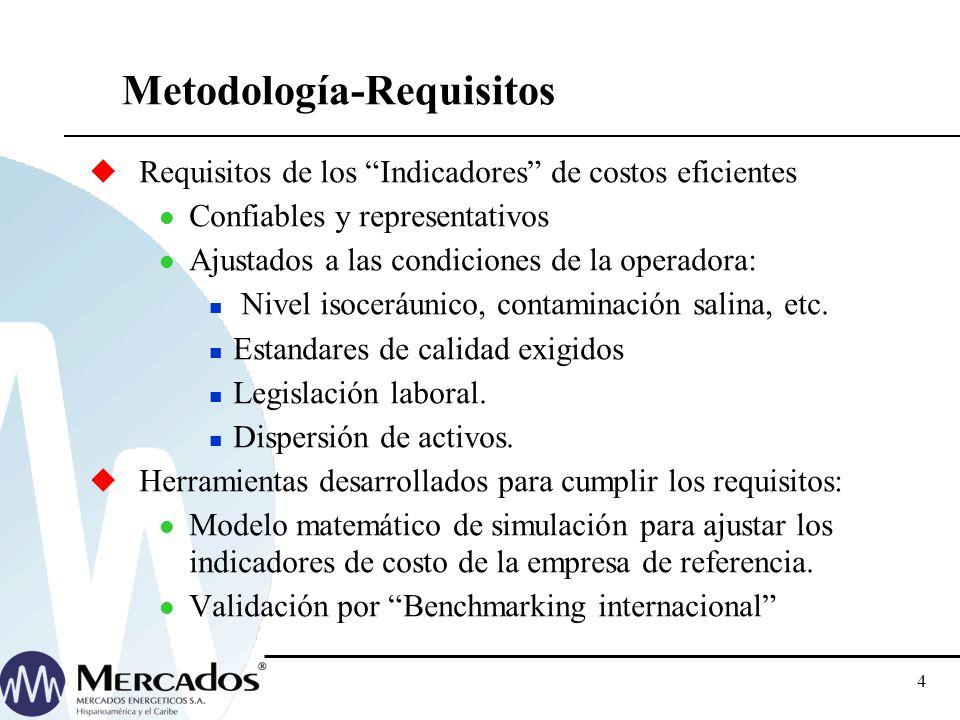 4 Metodología-Requisitos Requisitos de los Indicadores de costos eficientes Confiables y representativos Ajustados a las condiciones de la operadora: Nivel isoceráunico, contaminación salina, etc.