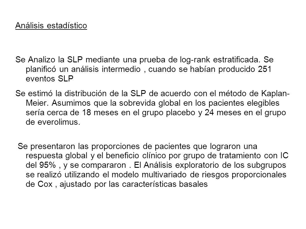 Análisis estadístico Se Analizo la SLP mediante una prueba de log-rank estratificada. Se planificó un análisis intermedio, cuando se habían producido