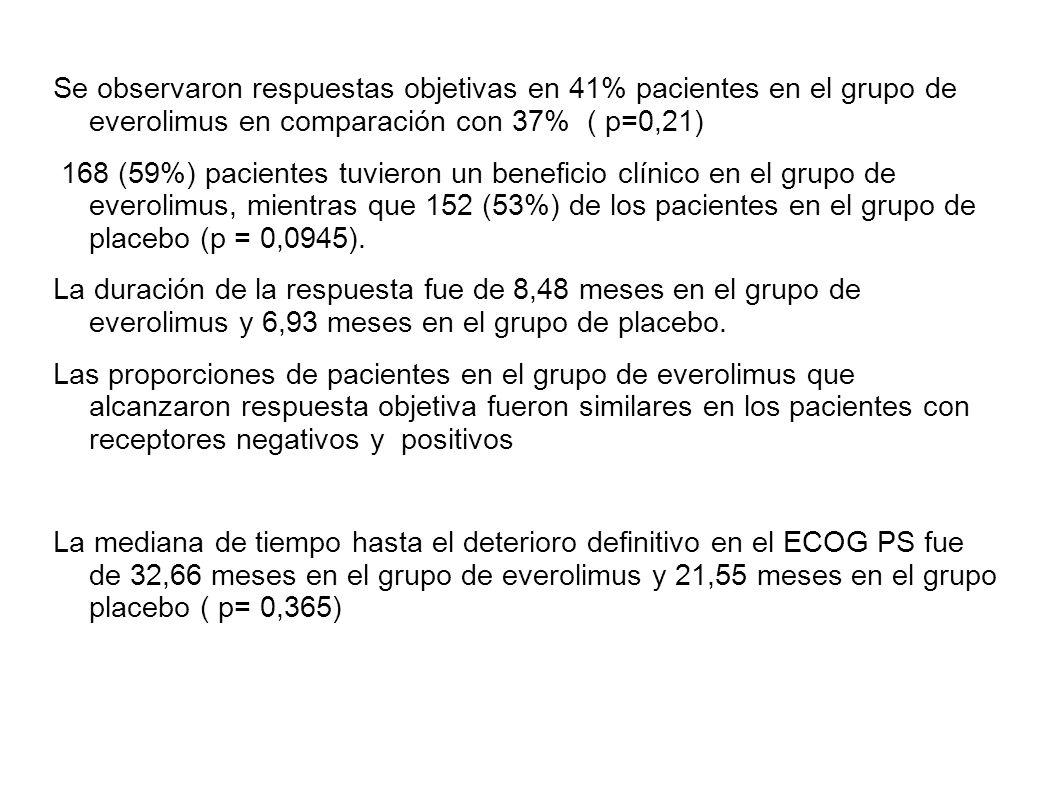 Se observaron respuestas objetivas en 41% pacientes en el grupo de everolimus en comparación con 37% ( p=0,21) 168 (59%) pacientes tuvieron un benefic