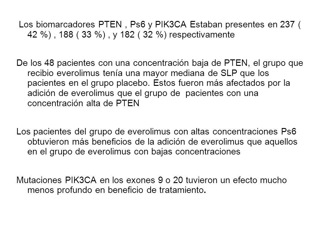 Los biomarcadores PTEN, Ps6 y PIK3CA Estaban presentes en 237 ( 42 %), 188 ( 33 %), y 182 ( 32 %) respectivamente De los 48 pacientes con una concentr