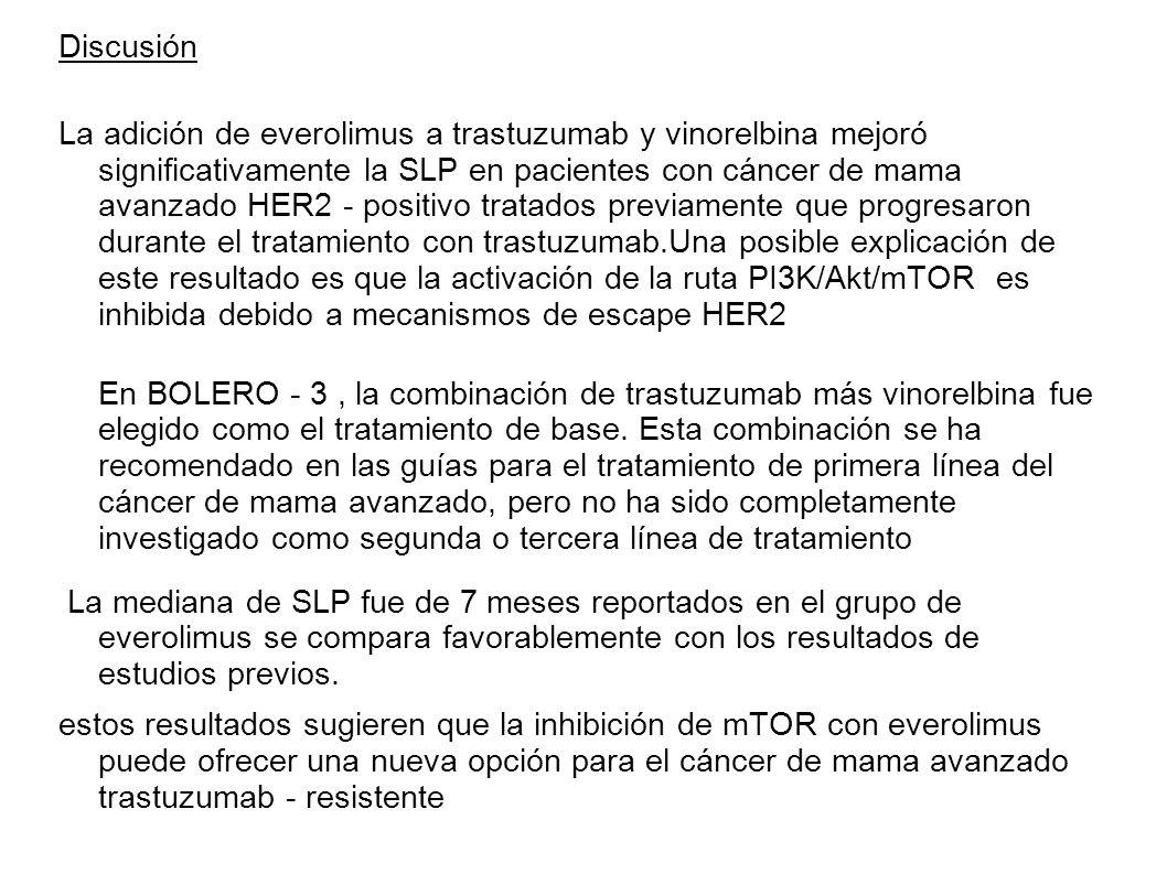 Discusión La adición de everolimus a trastuzumab y vinorelbina mejoró significativamente la SLP en pacientes con cáncer de mama avanzado HER2 - positi
