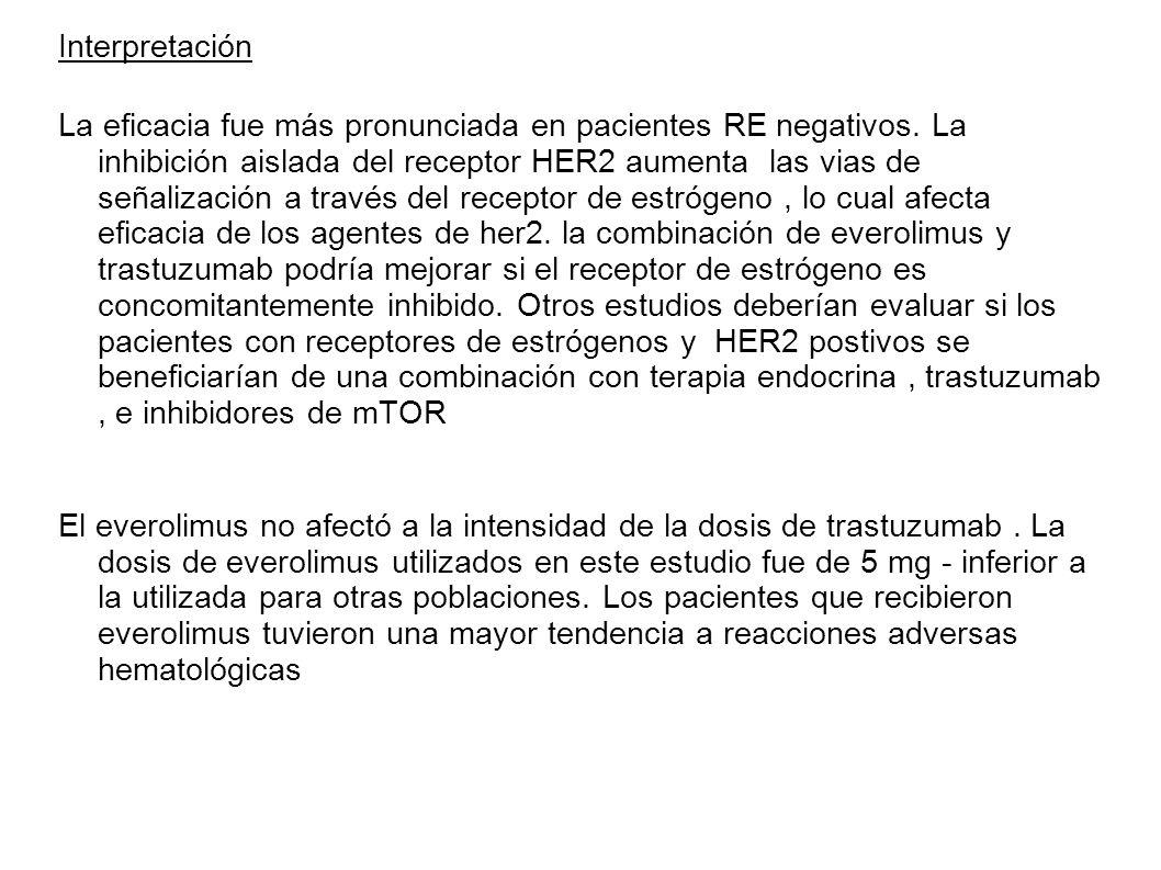 Interpretación La eficacia fue más pronunciada en pacientes RE negativos. La inhibición aislada del receptor HER2 aumenta las vias de señalización a t