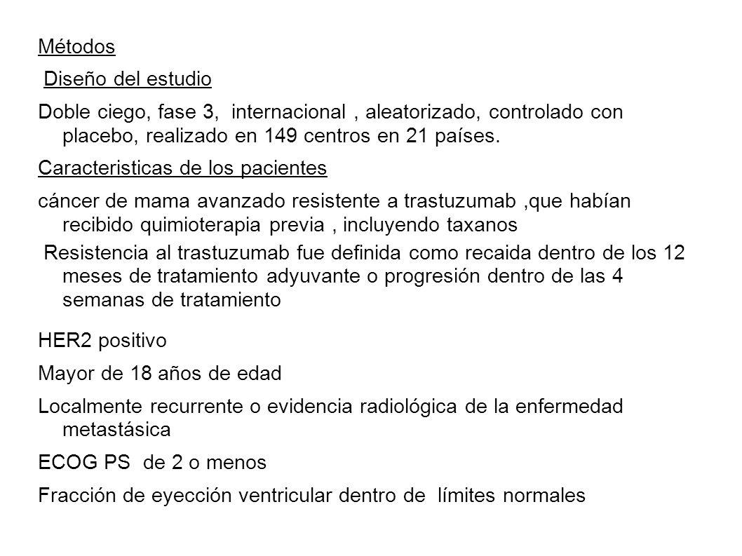 Métodos Diseño del estudio Doble ciego, fase 3, internacional, aleatorizado, controlado con placebo, realizado en 149 centros en 21 países. Caracteris